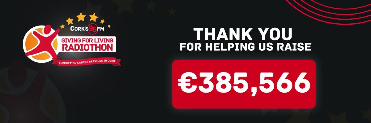 Corks 96FM Radiothon raises €385,566 for 5 Cancer Care Services in Cork